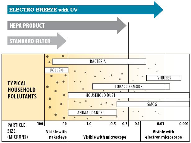 micron-graph